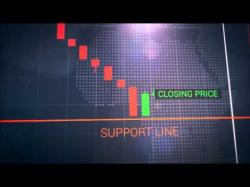 Binary Option Tutorials - EU Options Strategy Trading Academy - 07 The Rebound Li