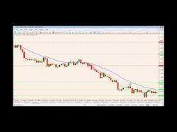 Binary Option Tutorials - trading systems Trend Trading Secrets: 2e Trading S