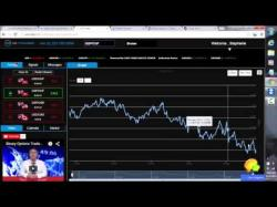 Binary Option Tutorials - trader should Trend Trading XeTrader and Optionbo