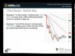 Binary Option Tutorials - OptionTime Video Course Understanding Time Decay