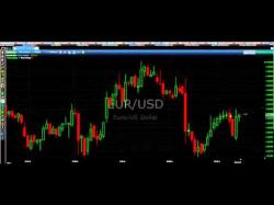 Binary Option Tutorials - IG Binaries Review Watch Ig Index Binary Options Revie