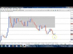 Binary Option Tutorials - trading charts What's On My Forex Radar November 9