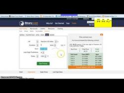 Binary Option Tutorials - trading dengan WIN DIGITS MATCH TRADING DENGAN TRI