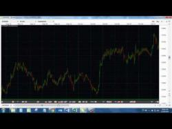 Binary Option Tutorials - trader looking Forex Trader webinar - 21 Oct 2016