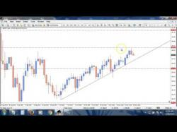 Binary Option Tutorials - trading radar What's On My Forex (Price Action Tr