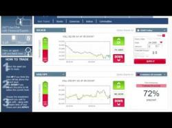 Binary Option Tutorials - Bloombex Options 14.000 Dollar mit Binären Optionen