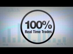 Binary Option Tutorials - Bloombex Options Binary Options ★ Make Money With