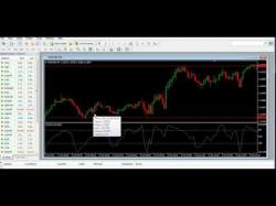 Binary Option Tutorials - 365BinaryOptions Strategy ✔ Watch Fool Proof Method By Will