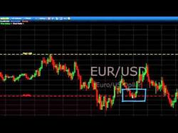 Binary Option Tutorials - binary options futures Binary Binary Options Trading Signa