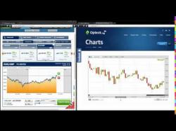 Binary Option Tutorials - Opteck Strategy ❉  Binary Options ❉ Opteck Binary O