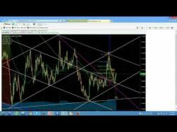 Binary Option Tutorials - trader interview Forex Live Analysis Room show 629 +