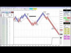 Binary Option Tutorials - trading hits LIVE ES TRADE, Algorithmic Trading,