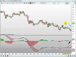 Binary Option Tutorials - PWR Trade Video Course Want a quick FREE primer on how to