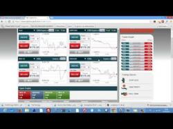 Binary Option Tutorials - Option888 Video Course Unglaublich 308 Euro in 17 Minuten