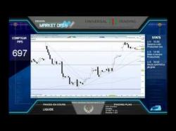 Binary Option Tutorials - trading open Formation trading MARKET OPEN 09 08