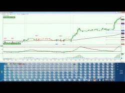 Binary Option Tutorials - trading open Trading with new strategy Open inte