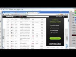 Binary Option Tutorials - trading daily CFRN Daily Live Emini Futures Tradi
