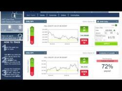 Binary Option Tutorials - OptionsXO Strategy OptionsXO Tips, Info, Reviews, Demo
