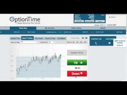 Binary Option Tutorials - OptionTime Review OptionTime Review By FXEmpire.com