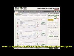 Binary Option Tutorials - Redwood Options Review New Redwood Binary Options Strategy
