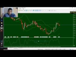Binary Option Tutorials - YBinary Strategy SIMPLE BINARY OPTION STRATEGY WITH