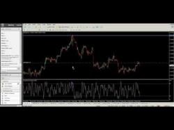 Binary Option Tutorials - trading reviews Trading Strategy - Support And Resi