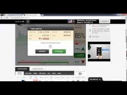 Binary Option Tutorials - GOptions Video Course GOptions Review - How to lose $30,0