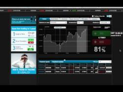 Binary Option Tutorials - 24Winner AUD USD LAST 7 SECONDS ITM! 24 Winn