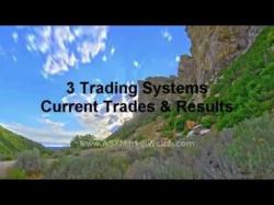Binary Option Tutorials - trader buys Three Current Trading Systems - Buy