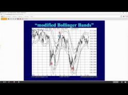 Binary Option Tutorials - trading university Closing Bell with Larry McMillan of
