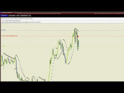 Binary Option Tutorials - trading open MajorDome. Record of two trading se