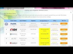 Binary options books free download