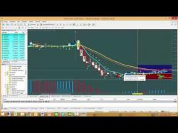 Binary Option Tutorials - Grand Option Review Grand Option Sorunsuz Para Çekme �