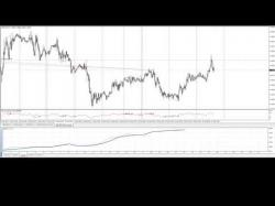 Binary Option Tutorials - trading automation Trading Automation Homepage Video