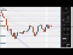 Binary Option Tutorials - trading automation Trading ohne Stress mit dem StereoT