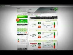 Binary Option Tutorials - TraderXP First lesson - Arabic