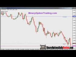 Binary Option Tutorials - Stockpair Video Course Best Binary Options Trading Strateg
