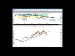 Binary Option Tutorials - forex traders NZD/CAD to GBP/AUD | Daily Forex Ou