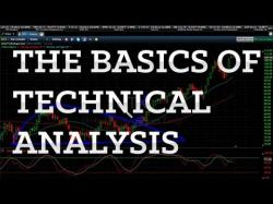 Binary Option Tutorials - Stockpair Video Course The Basics Of Technical Analysis Ex