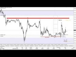 Binary Option Tutorials - trading gbpusd GBPUSD live trade 8/4/2016