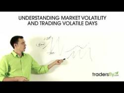 Binary Option Tutorials - PutandCall Video Course Understanding Market Volatility and
