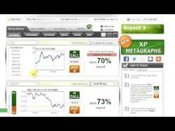 Binary Option Tutorials - TraderXP Make money by opening trades on tra
