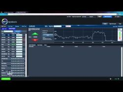 Binary Option Tutorials - YesOption Strategy YesOption Review