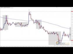 Binary Option Tutorials - forex bank Forex Bank Trading Strategy Results