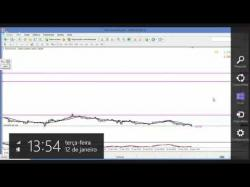 Binary Option Tutorials - trader forex Forex | estudo 12/01/2016