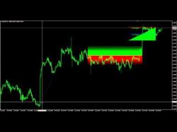 Binary Option Tutorials - trading robot Best Forex Automated Trading Robot