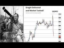 Binary Option Tutorials - trading hours Trading DAX During Drghi Bazooka!