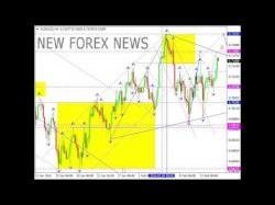 Binary Option Tutorials - forex time Forex Technical Analysis