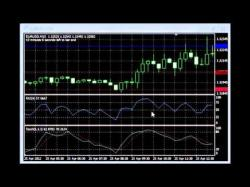Binary Option Tutorials - binary options more Recommended Binary Option Robots �