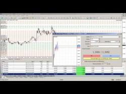 Binary Option Tutorials - forex trend forex trend detector Buy/Sell Trend